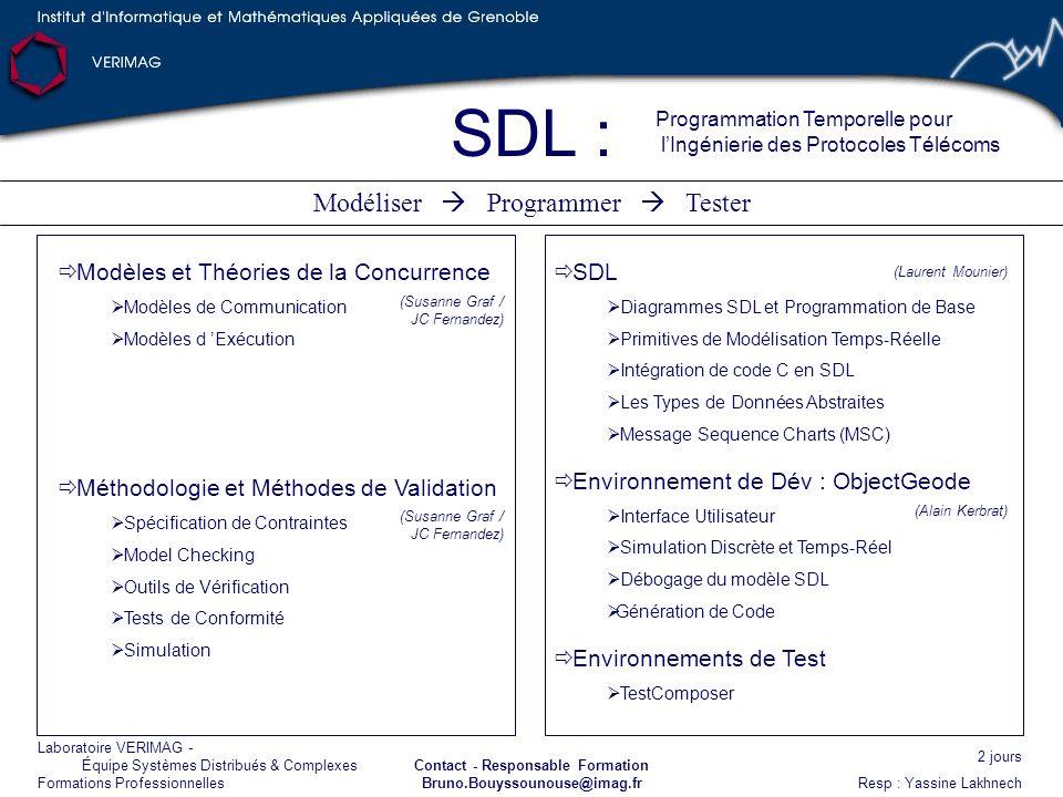 Centre des Technologies du Logiciel 2 jours Resp : Yassine Lakhnech Contact - Responsable Formation Bruno.Bouyssounouse@imag.fr SDL : Modéliser Progra
