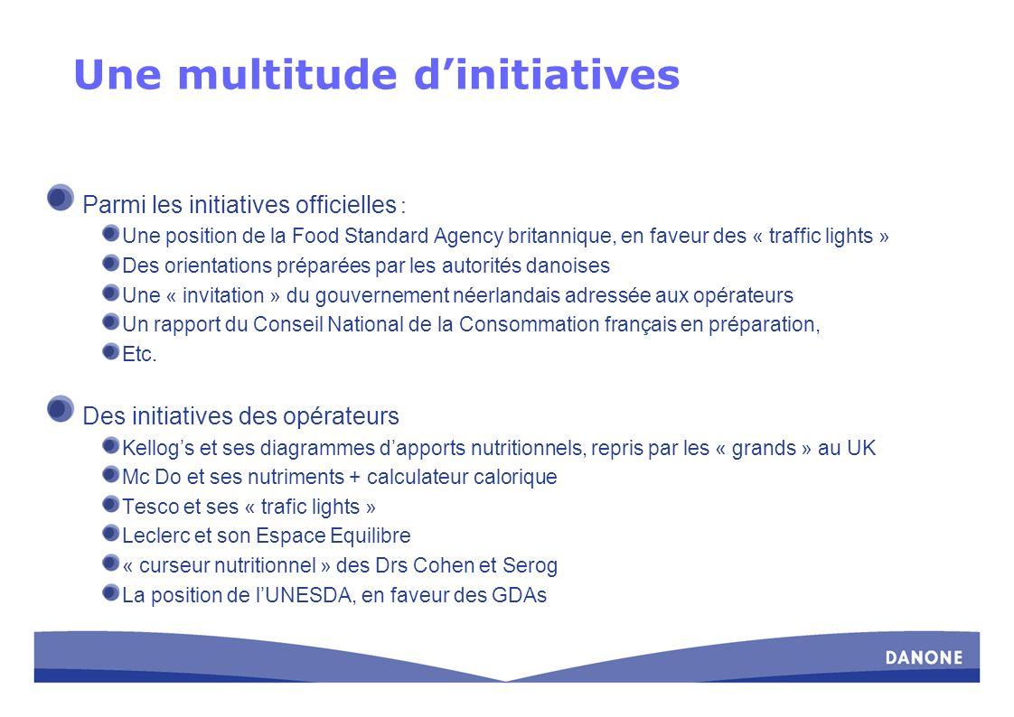 Une multitude dinitiatives Parmi les initiatives officielles : Une position de la Food Standard Agency britannique, en faveur des « traffic lights » D