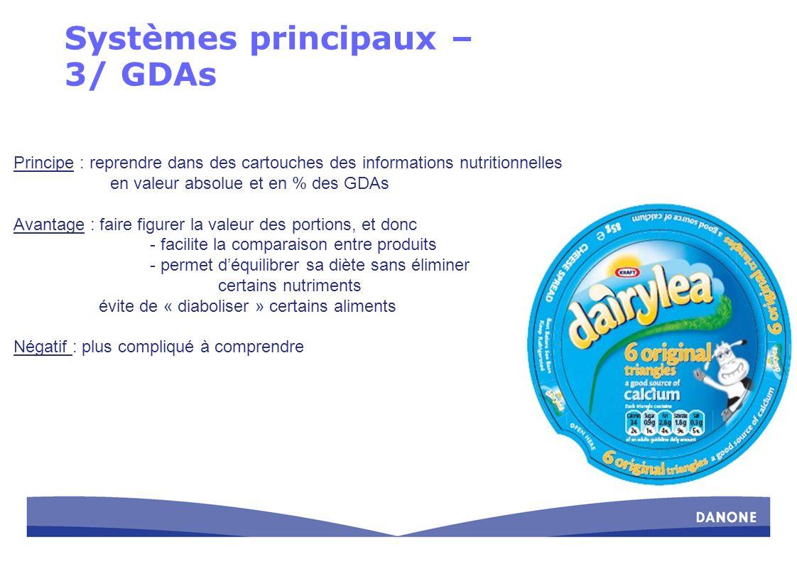 Systèmes principaux – 3/ GDAs Principe : reprendre dans des cartouches des informations nutritionnelles en valeur absolue et en % des GDAs Avantage :