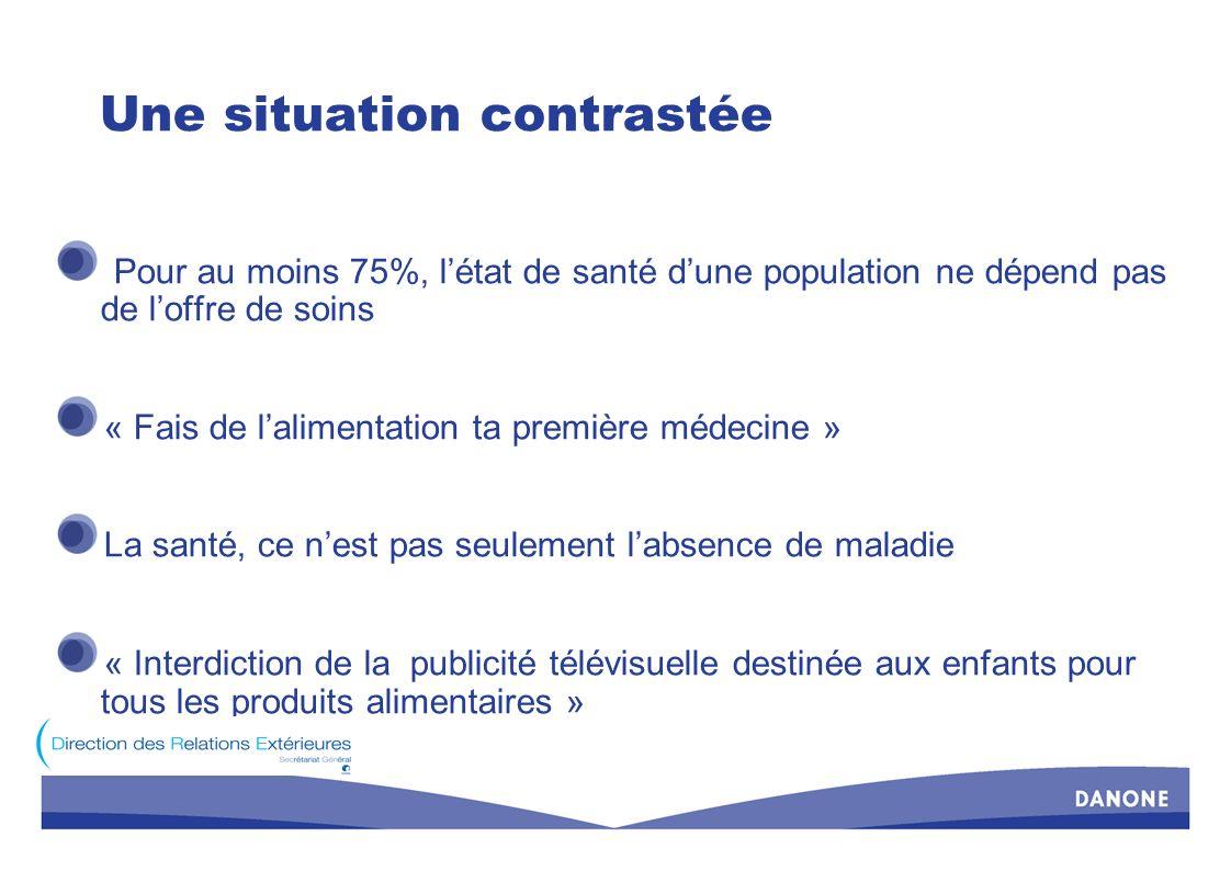 Une situation contrastée Pour au moins 75%, létat de santé dune population ne dépend pas de loffre de soins « Fais de lalimentation ta première médeci