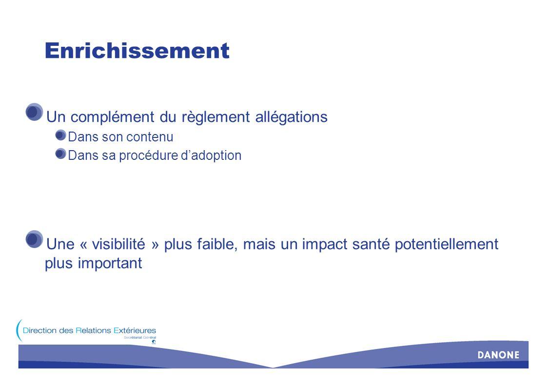 Enrichissement Un complément du règlement allégations Dans son contenu Dans sa procédure dadoption Une « visibilité » plus faible, mais un impact sant