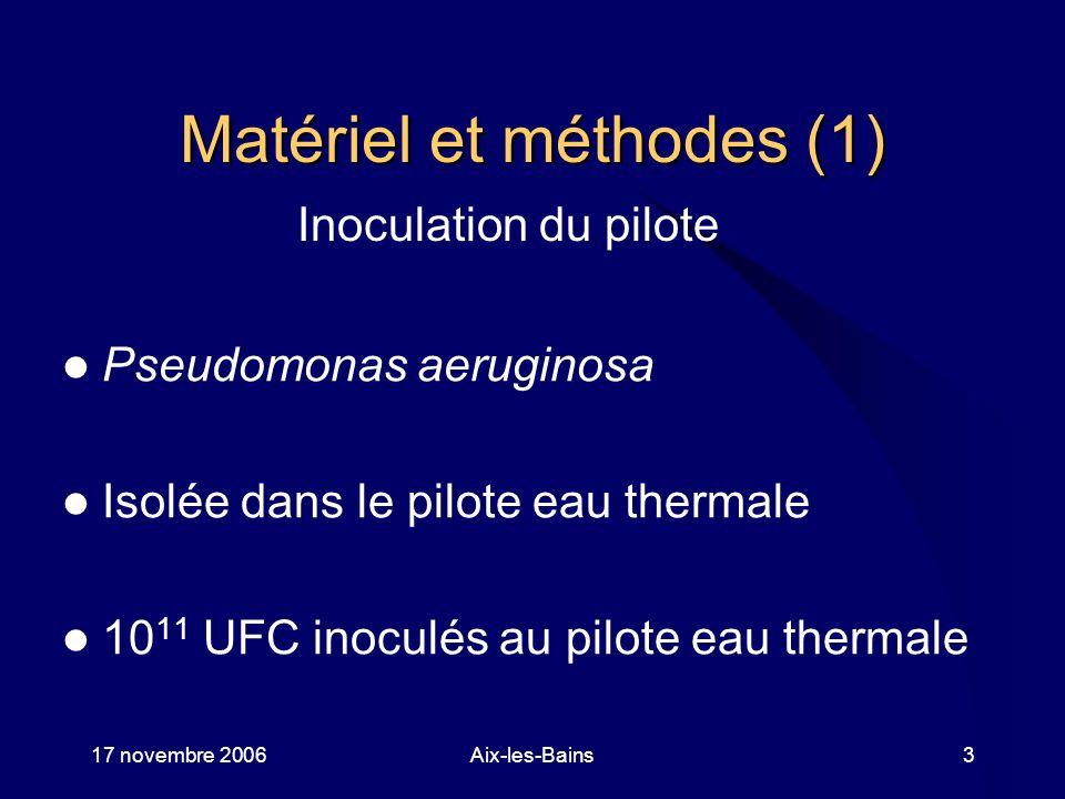 17 novembre 2006Aix-les-Bains3 Matériel et méthodes (1) Pseudomonas aeruginosa Isolée dans le pilote eau thermale 10 11 UFC inoculés au pilote eau the