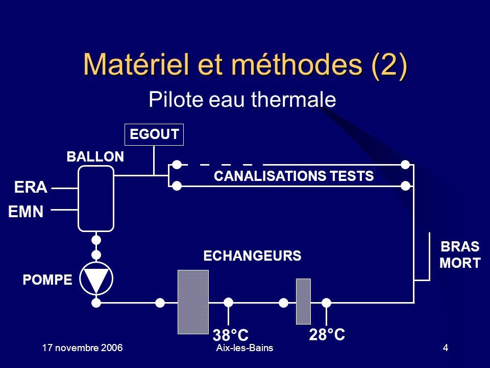 17 novembre 2006Aix-les-Bains4 Matériel et méthodes (2) Pilote eau thermale EGOUT POMPE BALLON ECHANGEURS CANALISATIONS TESTS BRAS MORT ERA EMN 38°C 2