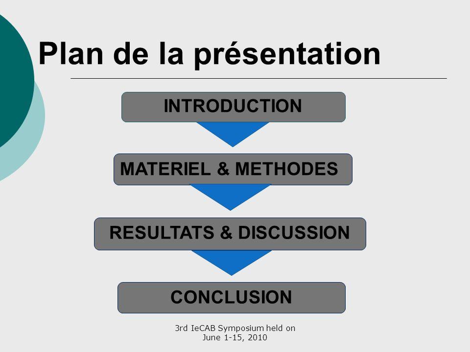 3rd IeCAB Symposium held on June 1-15, 2010 Plan de la présentation MATERIEL & METHODES INTRODUCTION RESULTATS & DISCUSSION CONCLUSION