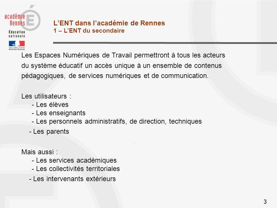 3 LENT dans lacadémie de Rennes 1 – LENT du secondaire Les Espaces Numériques de Travail permettront à tous les acteurs du système éducatif un accès unique à un ensemble de contenus pédagogiques, de services numériques et de communication.