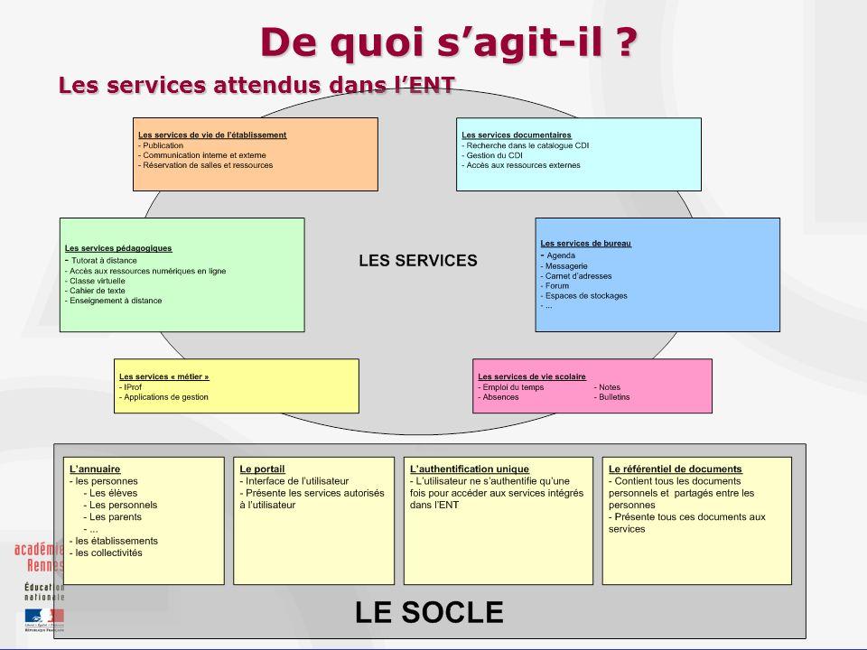 5 LENT dans lacadémie de Rennes 1 – LENT du secondaire Dimensionnement à terme Un ENT pour 600 établissements secondaires environ 800000 utilisateurs