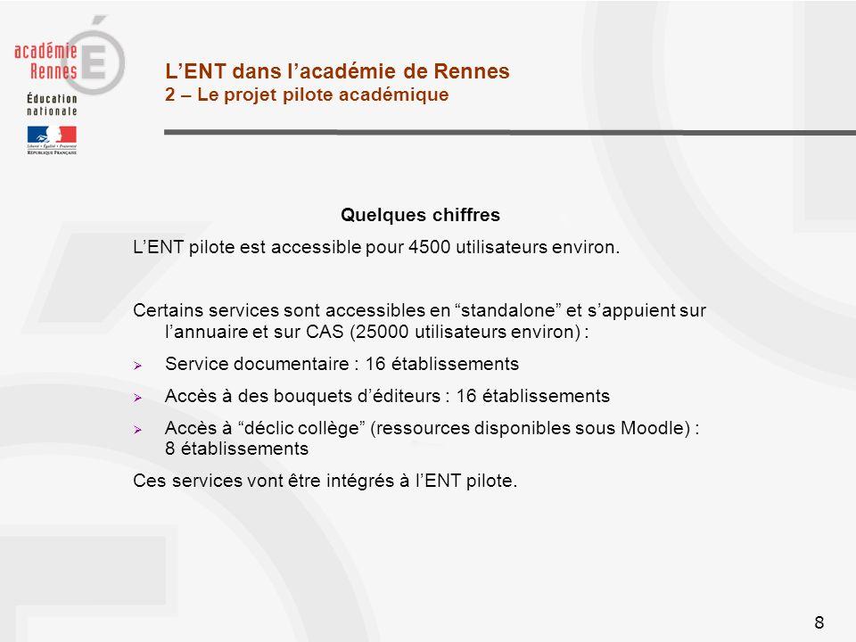 8 LENT dans lacadémie de Rennes 2 – Le projet pilote académique Quelques chiffres LENT pilote est accessible pour 4500 utilisateurs environ.