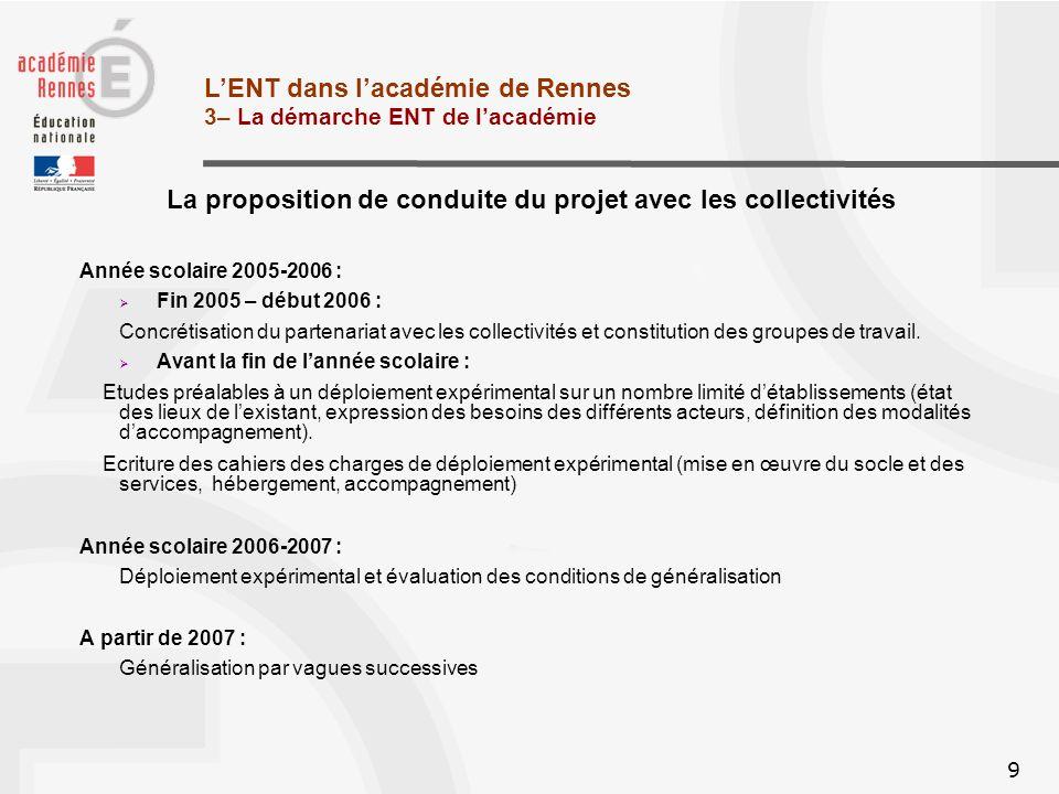 9 LENT dans lacadémie de Rennes 3– La démarche ENT de lacadémie La proposition de conduite du projet avec les collectivités Année scolaire 2005-2006 : Fin 2005 – début 2006 : Concrétisation du partenariat avec les collectivités et constitution des groupes de travail.