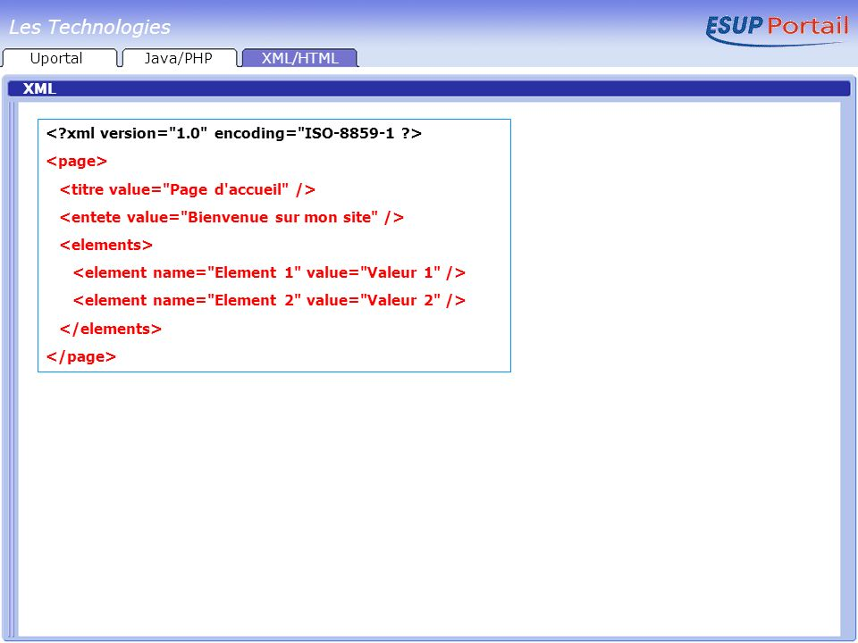 XML Uportal Les Technologies Java/PHPXML/HTML