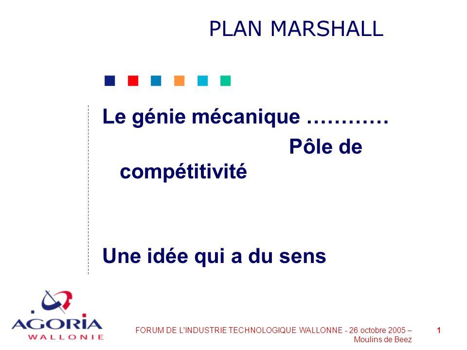 1FORUM DE L'INDUSTRIE TECHNOLOGIQUE WALLONNE - 26 octobre 2005 – Moulins de Beez PLAN MARSHALL Le génie mécanique ………… Pôle de compétitivité Une idée