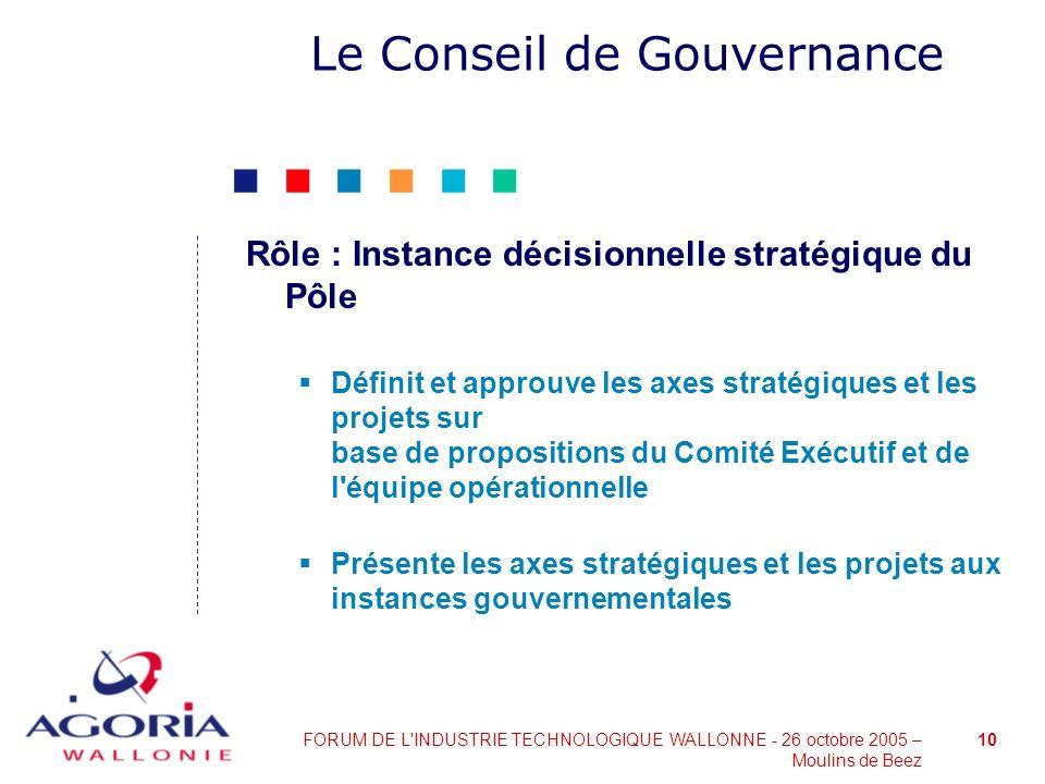 10FORUM DE L'INDUSTRIE TECHNOLOGIQUE WALLONNE - 26 octobre 2005 – Moulins de Beez Le Conseil de Gouvernance Rôle : Instance décisionnelle stratégique