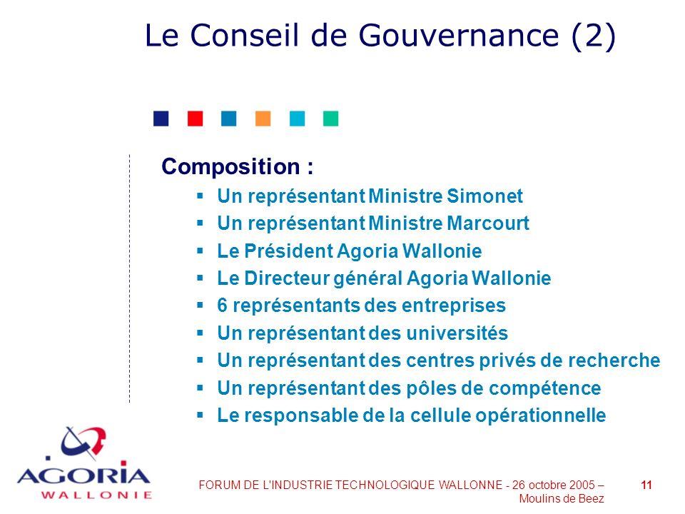 11FORUM DE L'INDUSTRIE TECHNOLOGIQUE WALLONNE - 26 octobre 2005 – Moulins de Beez Le Conseil de Gouvernance (2) Composition : Un représentant Ministre