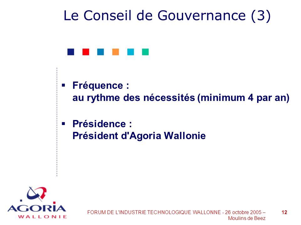 12FORUM DE L'INDUSTRIE TECHNOLOGIQUE WALLONNE - 26 octobre 2005 – Moulins de Beez Le Conseil de Gouvernance (3) Fréquence : au rythme des nécessités (