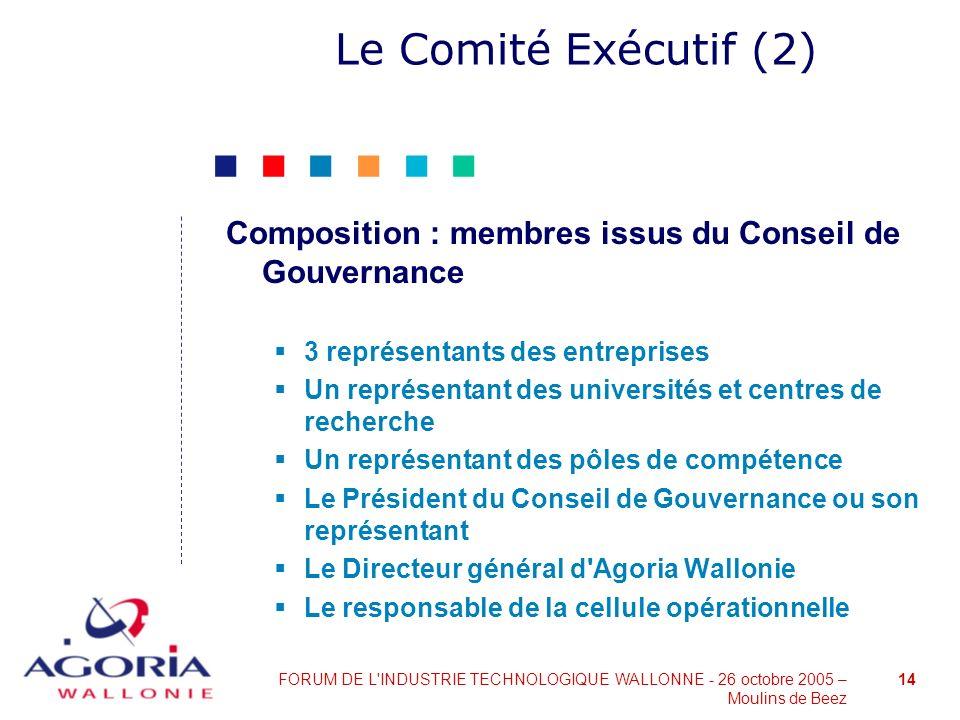 14FORUM DE L'INDUSTRIE TECHNOLOGIQUE WALLONNE - 26 octobre 2005 – Moulins de Beez Le Comité Exécutif (2) Composition : membres issus du Conseil de Gou