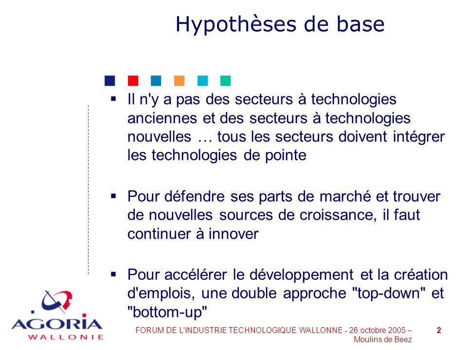 2FORUM DE L'INDUSTRIE TECHNOLOGIQUE WALLONNE - 26 octobre 2005 – Moulins de Beez Hypothèses de base Il n'y a pas des secteurs à technologies anciennes