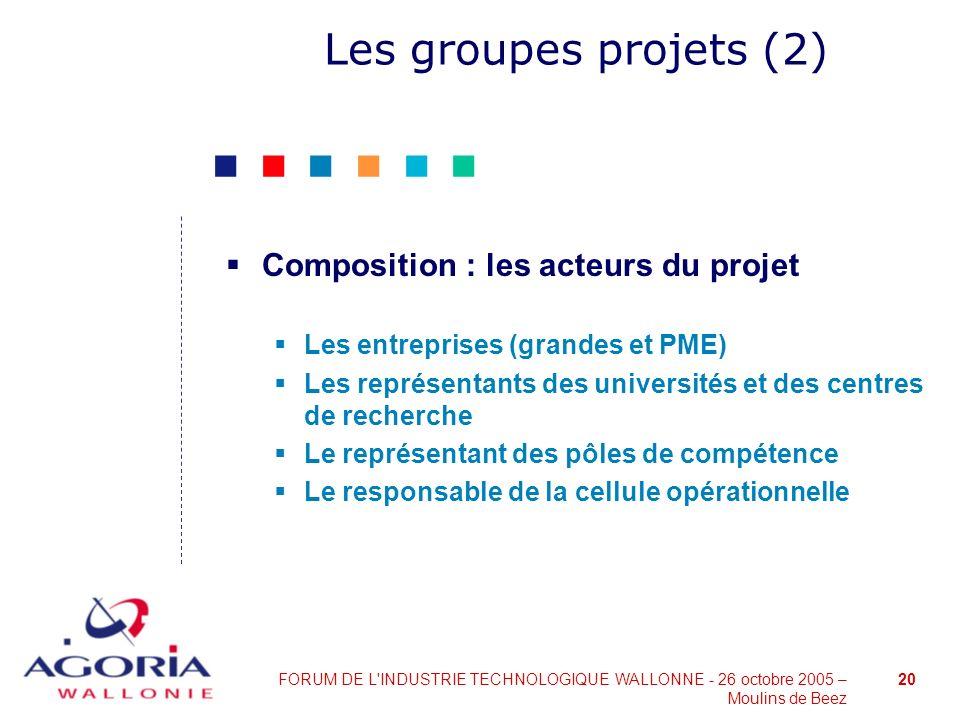 20FORUM DE L'INDUSTRIE TECHNOLOGIQUE WALLONNE - 26 octobre 2005 – Moulins de Beez Les groupes projets (2) Composition : les acteurs du projet Les entr