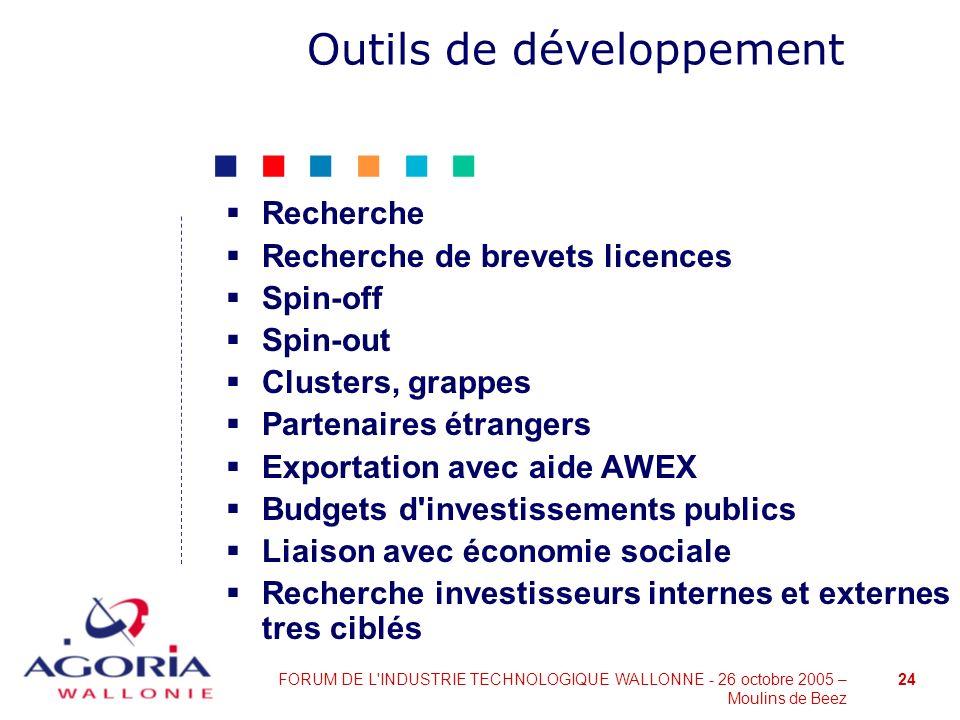 24FORUM DE L'INDUSTRIE TECHNOLOGIQUE WALLONNE - 26 octobre 2005 – Moulins de Beez Outils de développement Recherche Recherche de brevets licences Spin