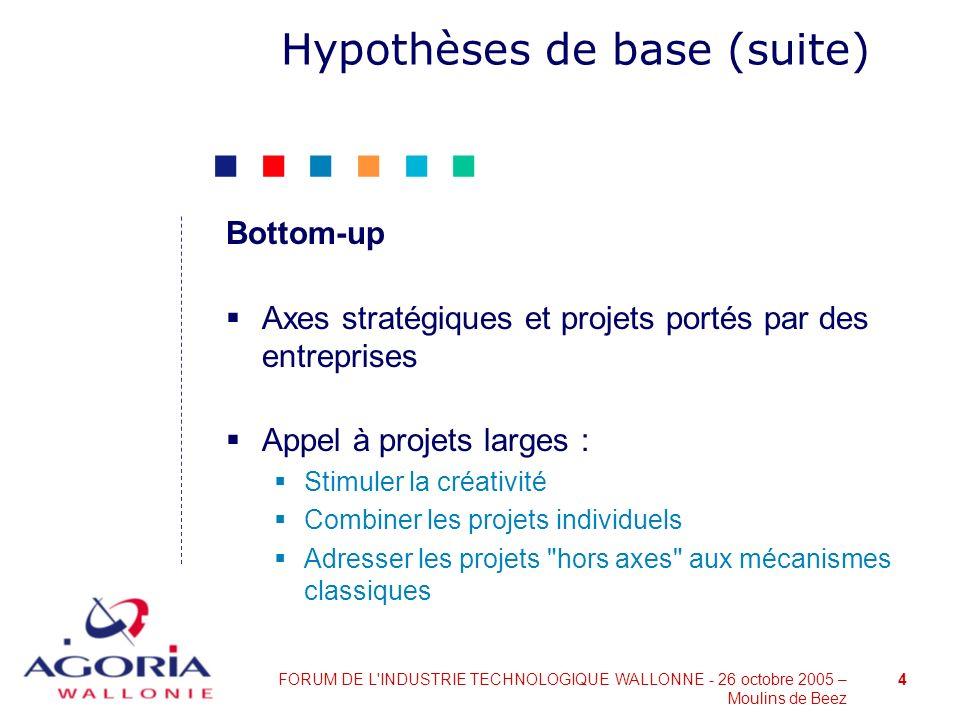4FORUM DE L'INDUSTRIE TECHNOLOGIQUE WALLONNE - 26 octobre 2005 – Moulins de Beez Hypothèses de base (suite) Bottom-up Axes stratégiques et projets por