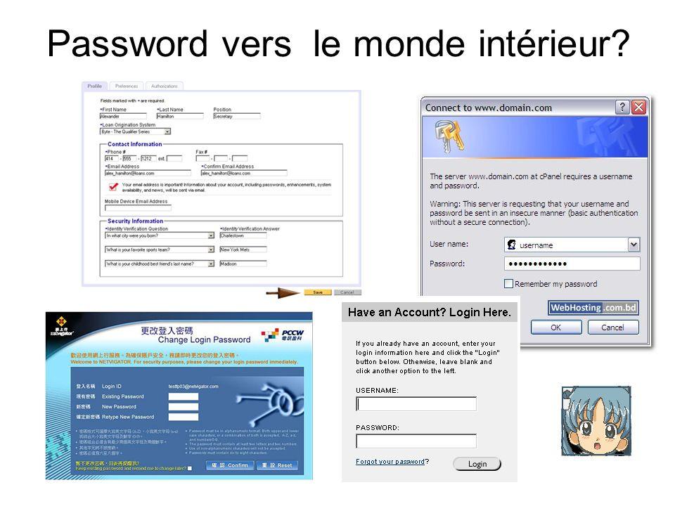 Password vers le monde intérieur?