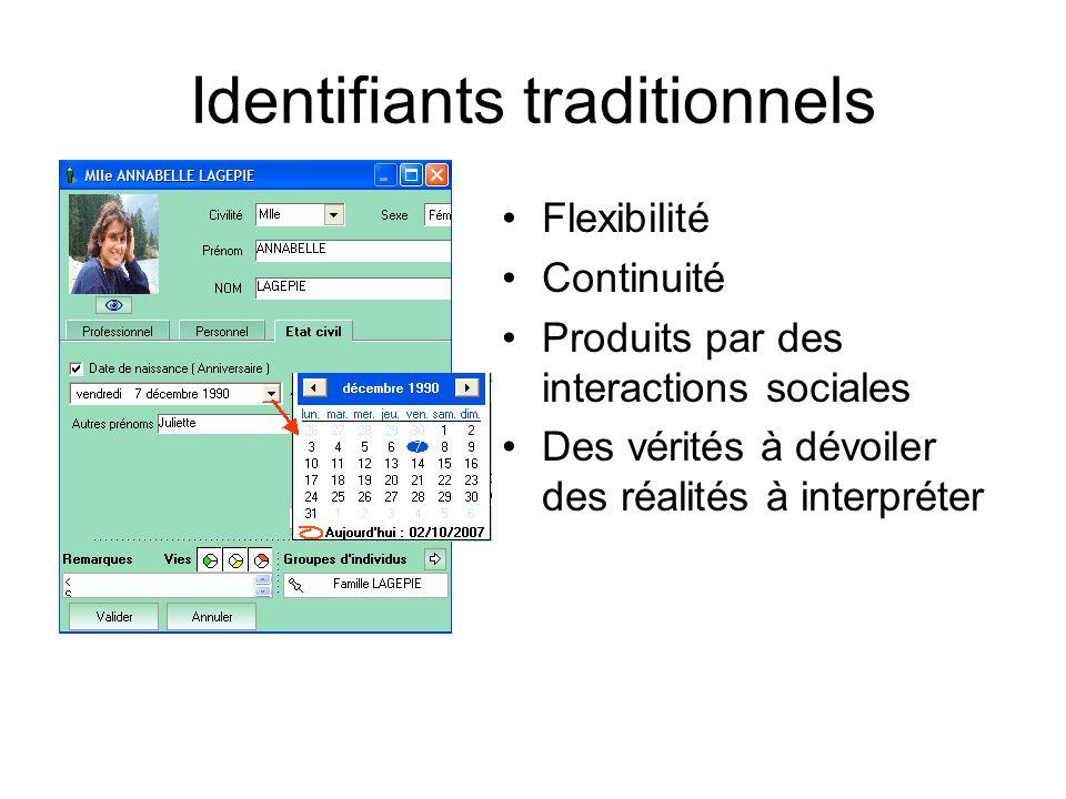 Identifiants traditionnels Flexibilité Continuité Produits par des interactions sociales Des vérités à dévoiler des réalités à interpréter