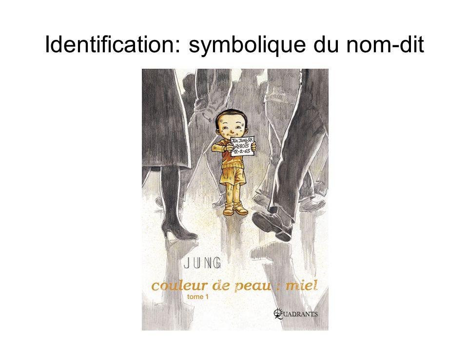Identification: symbolique du nom-dit
