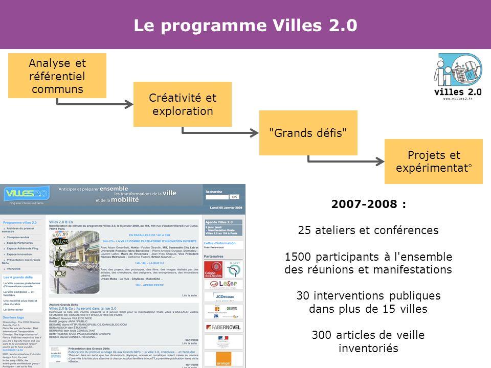Le programme Villes 2.0 2007-2008 : 25 ateliers et conférences 1500 participants à l'ensemble des réunions et manifestations 30 interventions publique