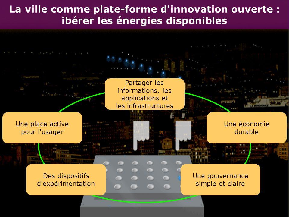 Une place active pour l'usager Partager les informations, les applications et les infrastructures Une économie durable Des dispositifs d'expérimentati