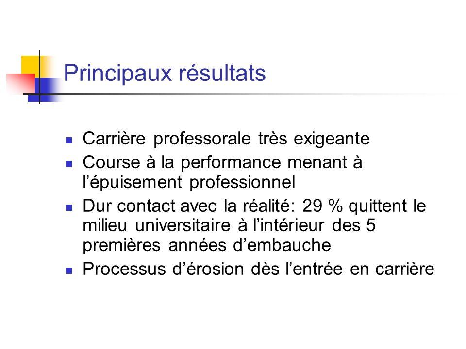 Évolution de leffectif professoral dans les universités au Québec, de 1993 à 2004