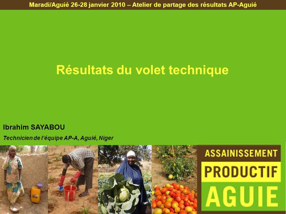 Résultats du volet technique Maradi/Aguié 26-28 janvier 2010 – Atelier de partage des résultats AP-Aguié Ibrahim SAYABOU Technicien de léquipe AP-A, A