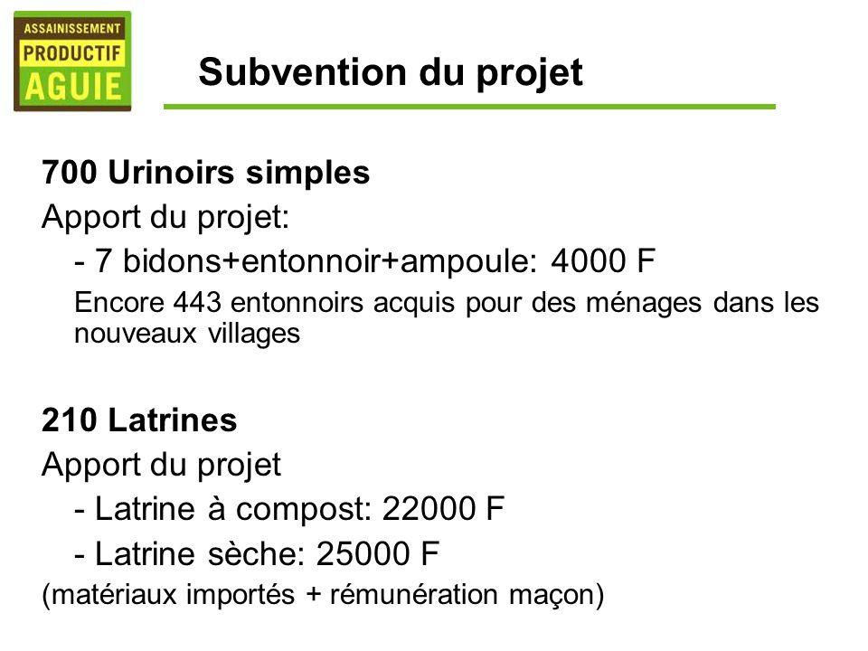 Subvention du projet 700 Urinoirs simples Apport du projet: - 7 bidons+entonnoir+ampoule: 4000 F Encore 443 entonnoirs acquis pour des ménages dans le