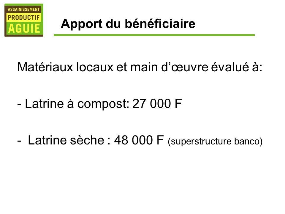 Apport du bénéficiaire Matériaux locaux et main dœuvre évalué à: - Latrine à compost: 27 000 F -Latrine sèche : 48 000 F (superstructure banco)