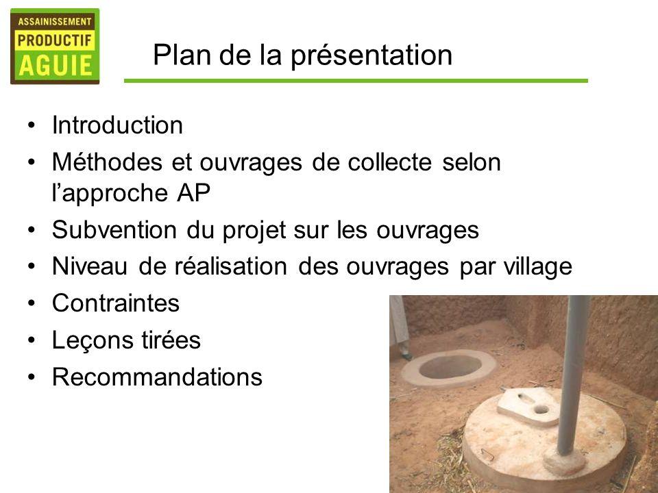 Plan de la présentation Introduction Méthodes et ouvrages de collecte selon lapproche AP Subvention du projet sur les ouvrages Niveau de réalisation d