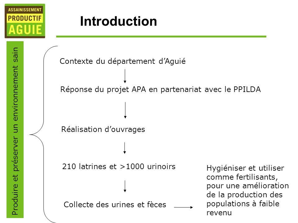 Introduction Produire et préserver un environnement sain Contexte du département dAguié Réponse du projet APA en partenariat avec le PPILDA Réalisatio