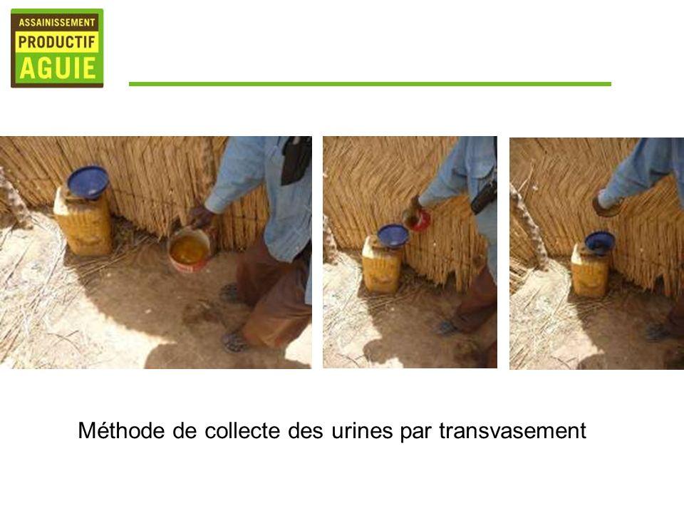 Collecte des fèces Elle se fait particulièrement à partir des deux types de latrines promues par le Projet AP-A: -La latrine à compost -La latrine sèche Toutes deux ont deux fosses pour les fèces utilisés en alternance, et la dalle est dotée dun système de séparation des urines et des fèces.