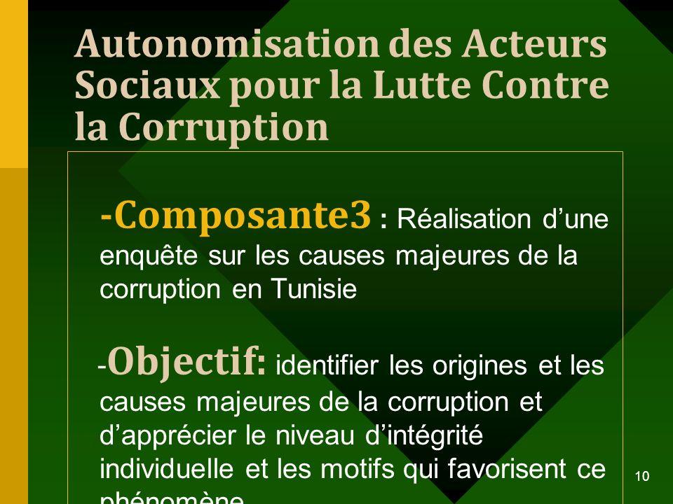 Autonomisation des Acteurs Sociaux pour la Lutte Contre la Corruption -Composante3 : Réalisation dune enquête sur les causes majeures de la corruption
