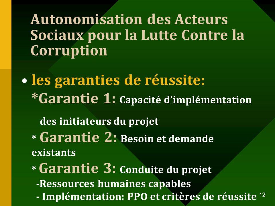 Autonomisation des Acteurs Sociaux pour la Lutte Contre la Corruption les garanties de réussite: *Garantie 1: Capacité dimplémentation des initiateurs