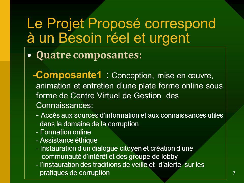 Le Projet Proposé correspond à un Besoin réel et urgent Quatre composantes: -Composante1 : Conception, mise en œuvre, animation et entretien dune plat