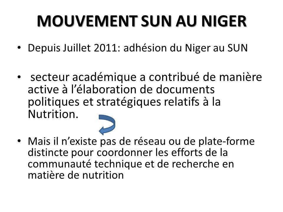 Secteur académique – En 2013 Sengage à participer au renforcement de la nutrition au Niger, En Collaborant étroitement avec tous les acteurs intervenant dans le domaine; Mettant en place une plate forme pour coordonner les efforts du secteur académique; Élaborant un plan de travail