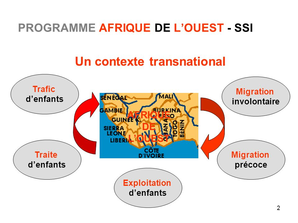 2 PROGRAMME AFRIQUE DE LOUEST - SSI Un contexte transnational Trafic denfants Traite denfants Migration précoce Migration involontaire Exploitation de