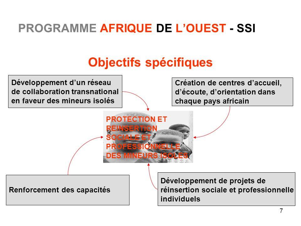 7 PROGRAMME AFRIQUE DE LOUEST - SSI Objectifs spécifiques Développement de projets de réinsertion sociale et professionnelle individuels Création de c