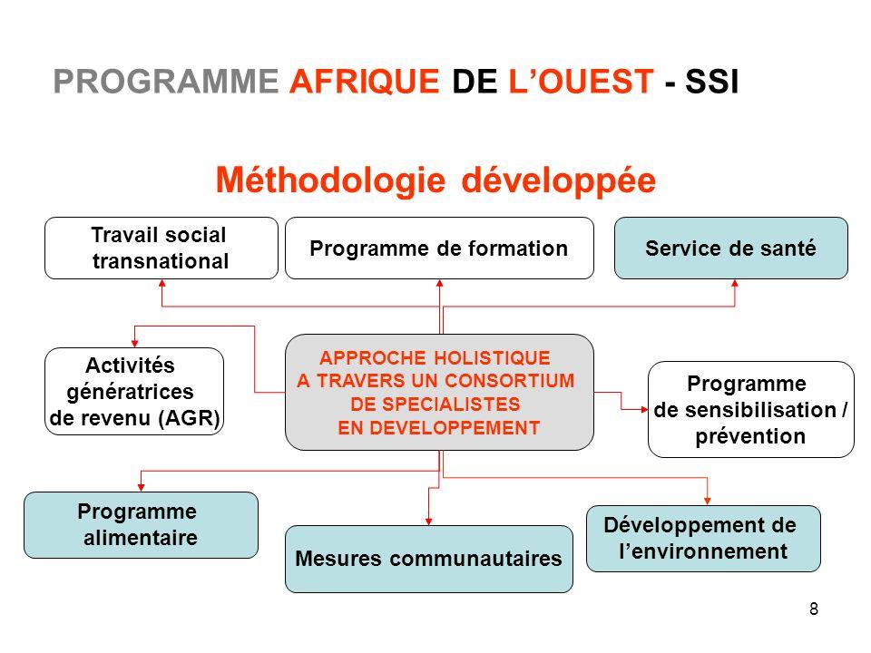 8 PROGRAMME AFRIQUE DE LOUEST - SSI Méthodologie développée APPROCHE HOLISTIQUE A TRAVERS UN CONSORTIUM DE SPECIALISTES EN DEVELOPPEMENT Développement