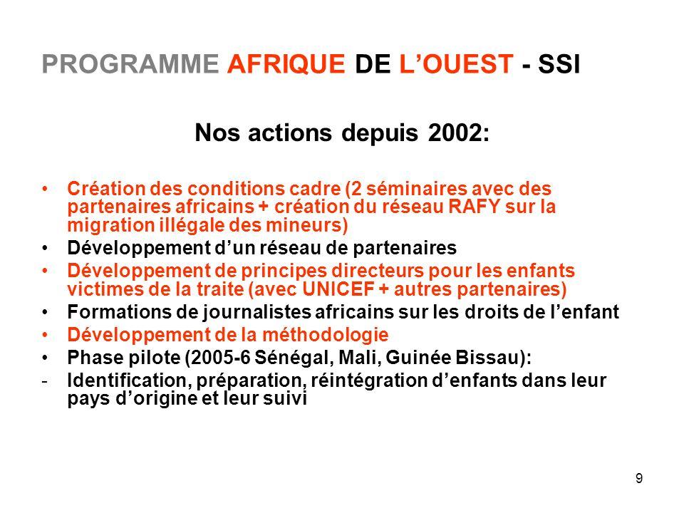 9 PROGRAMME AFRIQUE DE LOUEST - SSI Nos actions depuis 2002: Création des conditions cadre (2 séminaires avec des partenaires africains + création du