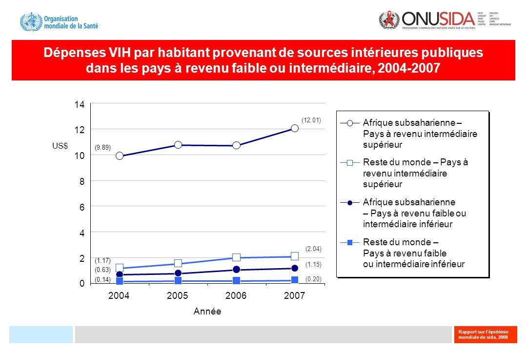 Rapport sur l'épidémie mondiale de sida, 2008 Dépenses VIH par habitant provenant de sources intérieures publiques dans les pays à revenu faible ou in
