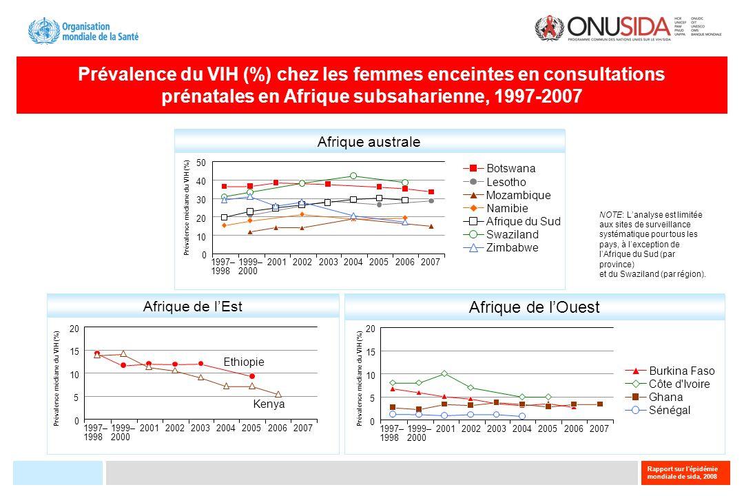 Rapport sur l épidémie mondiale de sida, 2008 Dépenses VIH par habitant provenant de sources intérieures publiques dans les pays à revenu faible ou intermédiaire, 2004-2007 Année 2004200620052007 4 8 12 0 2 6 10 14 US$ Afrique subsaharienne – Pays à revenu intermédiaire supérieur Reste du monde – Pays à revenu intermédiaire supérieur Reste du monde – Pays à revenu faible ou intermédiaire inférieur Afrique subsaharienne – Pays à revenu faible ou intermédiaire inférieur (9.89) (1.17) (0.63) (0.14) (12.01) (2.04) (1.15) (0.20)