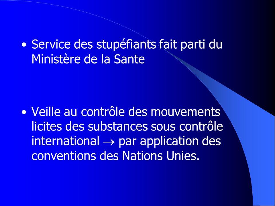 Service des stupéfiants fait parti du Ministère de la Sante Veille au contrôle des mouvements licites des substances sous contrôle international par a