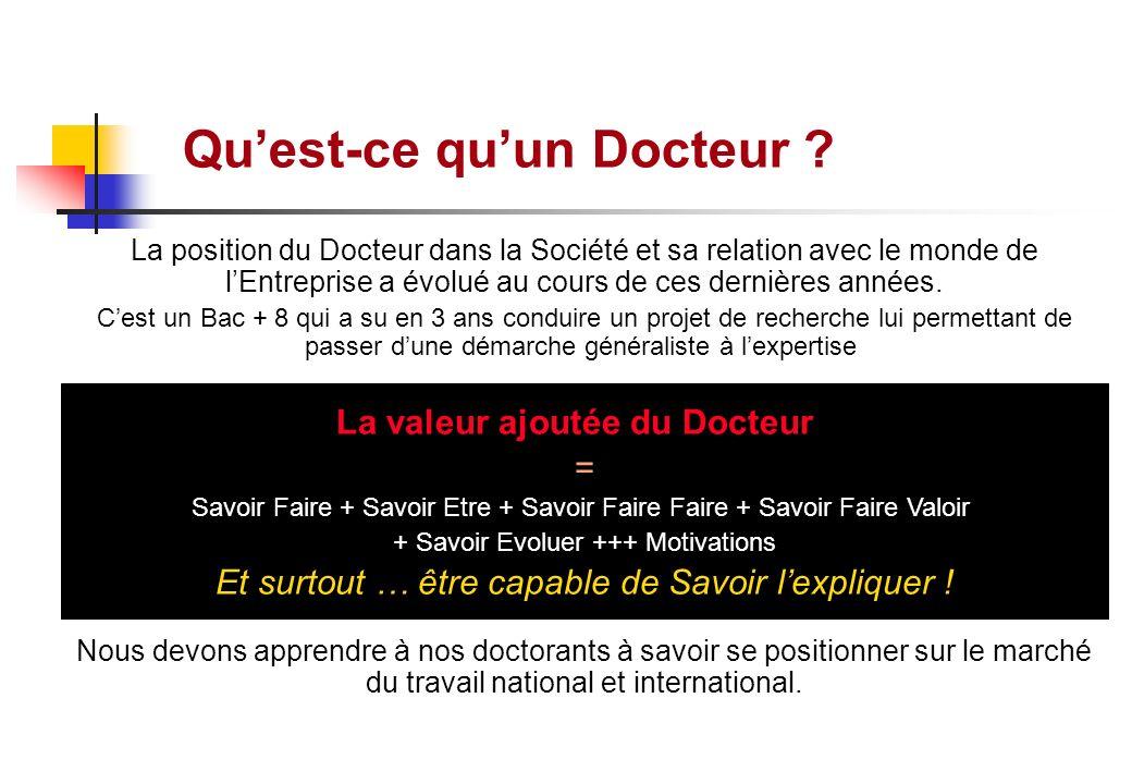 Quest-ce quun Docteur ? La position du Docteur dans la Société et sa relation avec le monde de lEntreprise a évolué au cours de ces dernières années.