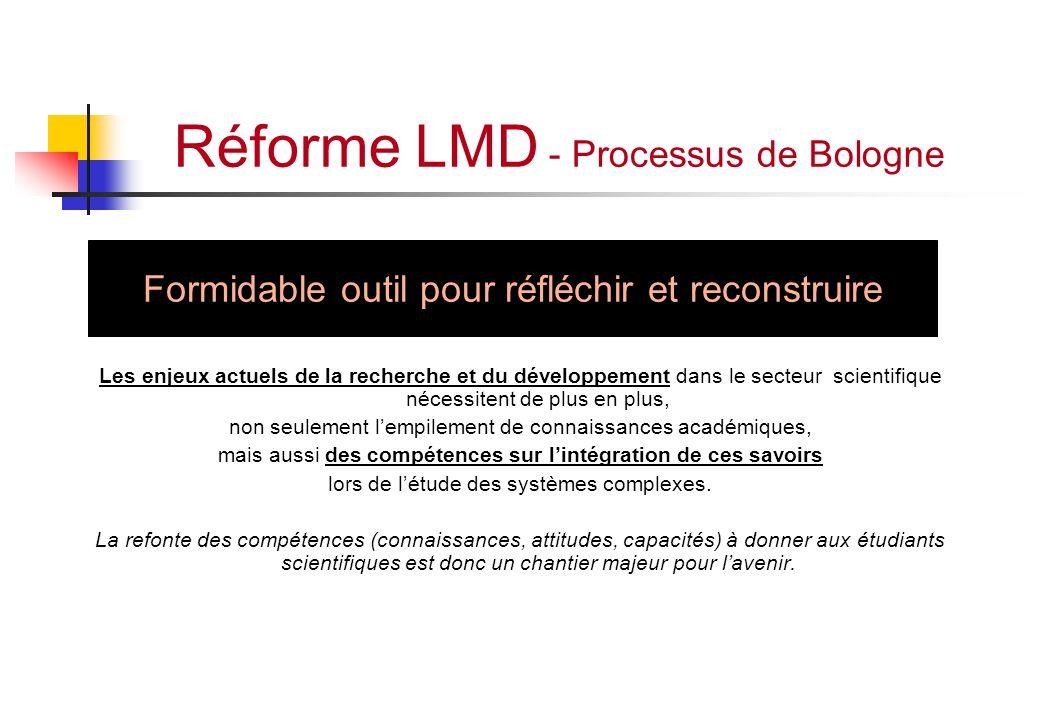 Cycle des colloques « Processus de Bologne » - 2006 Colloque de Brazzaville (Congo) « Réflexion sur la mise en place de la réforme LMD » - 2007 Colloque de Créteil (France) « Réflexion sur le socle des Fondamentaux de la Licence scientifique » - 2008 Colloque de Fès (Maroc) « Les Masters scientifiques en francophonie » - 2009 Colloque de Dakar (Sénégal) « Le Doctorat scientifique dans lespace francophone » - 2010 Colloque de Beyrouth (Liban) : « Structuration de la Recherche scientifique : fragmentation ou intégration .