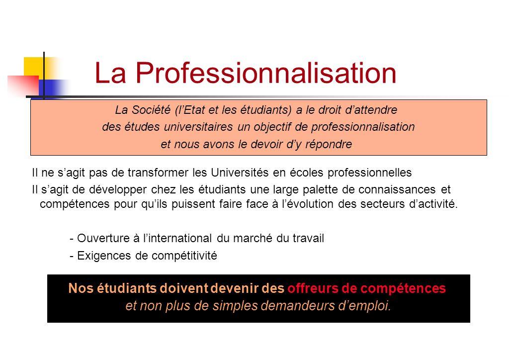La Professionnalisation Il ne sagit pas de transformer les Universités en écoles professionnelles Il sagit de développer chez les étudiants une large