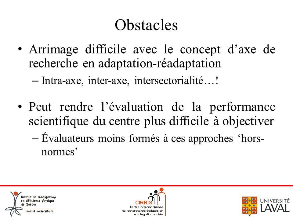 Obstacles Arrimage difficile avec le concept daxe de recherche en adaptation-réadaptation – Intra-axe, inter-axe, intersectorialité…! Peut rendre léva