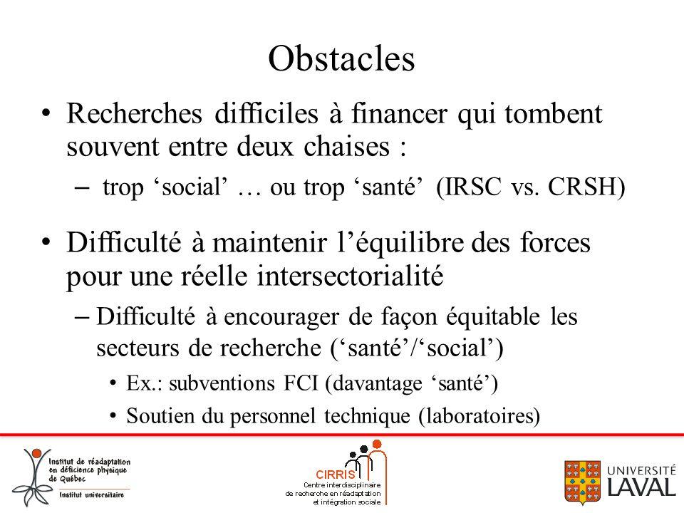 Obstacles Recherches difficiles à financer qui tombent souvent entre deux chaises : – trop social … ou trop santé (IRSC vs. CRSH) Difficulté à mainten